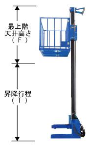 contact-bluelift-high