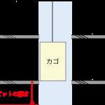 elevator-pit-depth