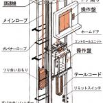elevator-structure-main