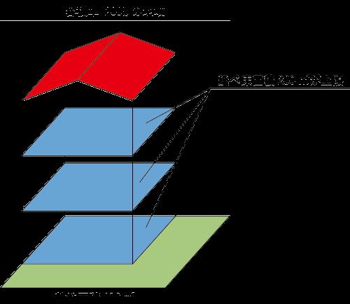 容積率の図解
