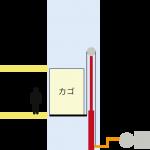hydraulic-elevator-indirect