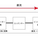 information-inverter-vvvf