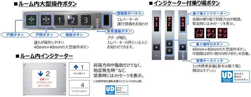見やすい「インジケーター」と使いやすい「大型操作ボタン」