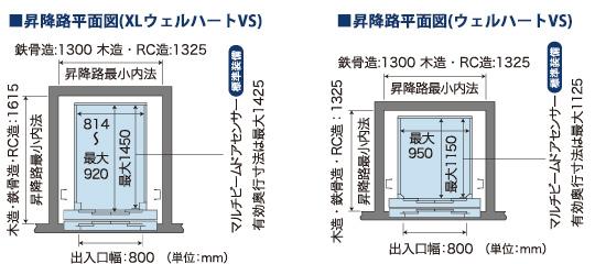 小型エレベーター・昇降路平面図