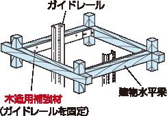 木造建築対応のエレベーター
