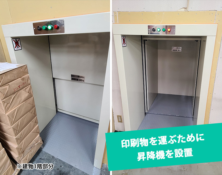 印刷物を運ぶため昇降機を設置