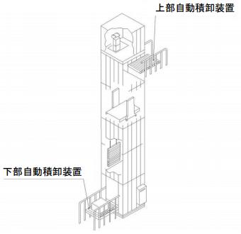 vertical-conveyor1